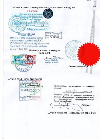 документы с электронной подписью образец